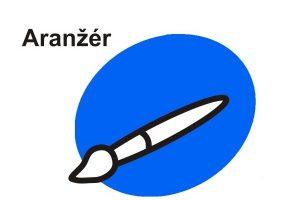 Aranzer-ikona